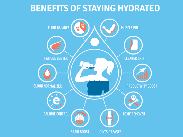 hydration-benefits-infographic-640x480-2